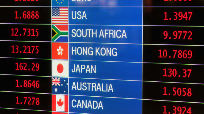 4 ways to protect yourself from foreign-currency risk