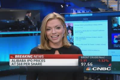 Alibaba Prices Shares At 68 A Share