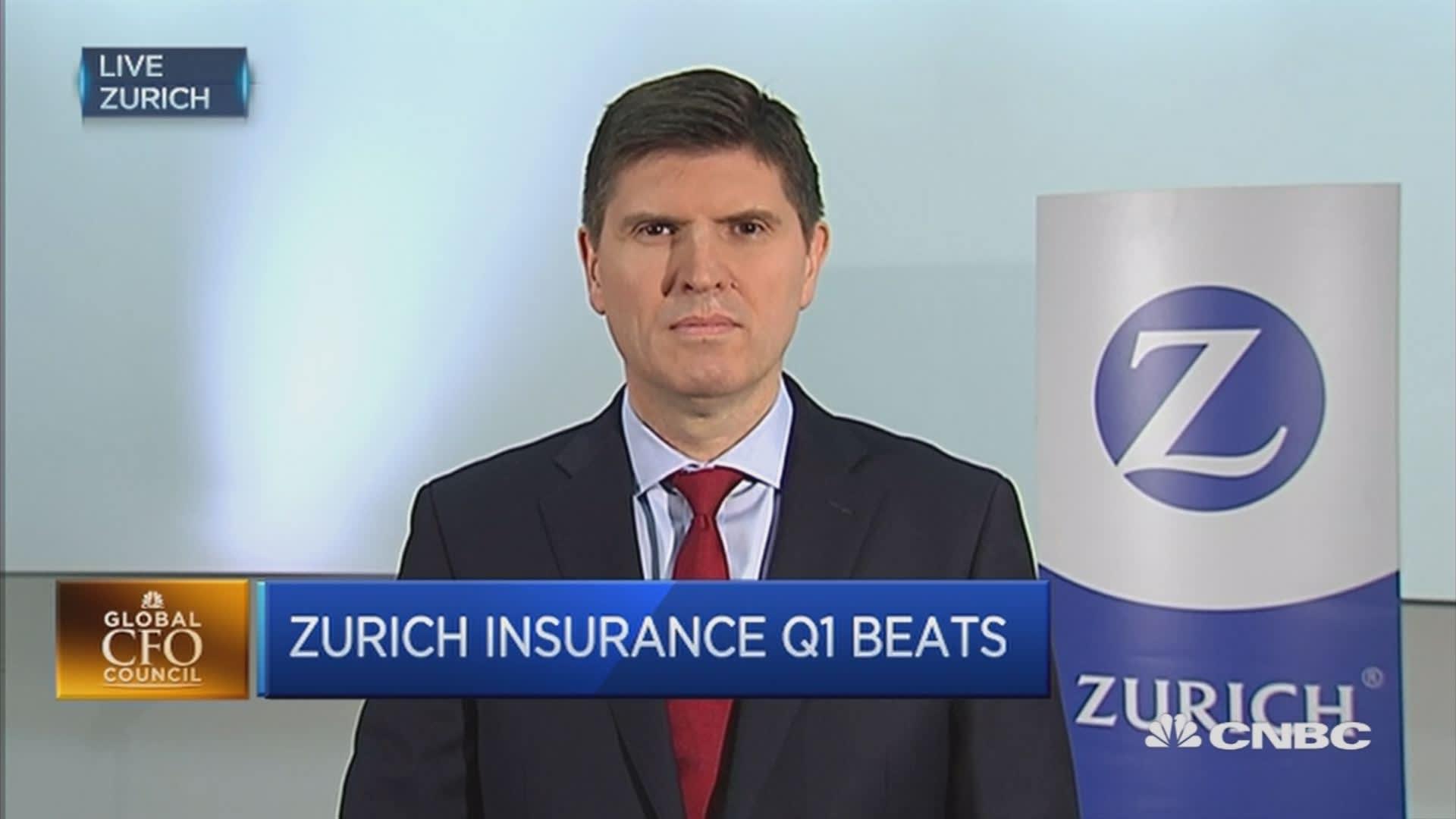 Zurich Insurance Posts 875 Million Q1 Net Profit Beats Poll