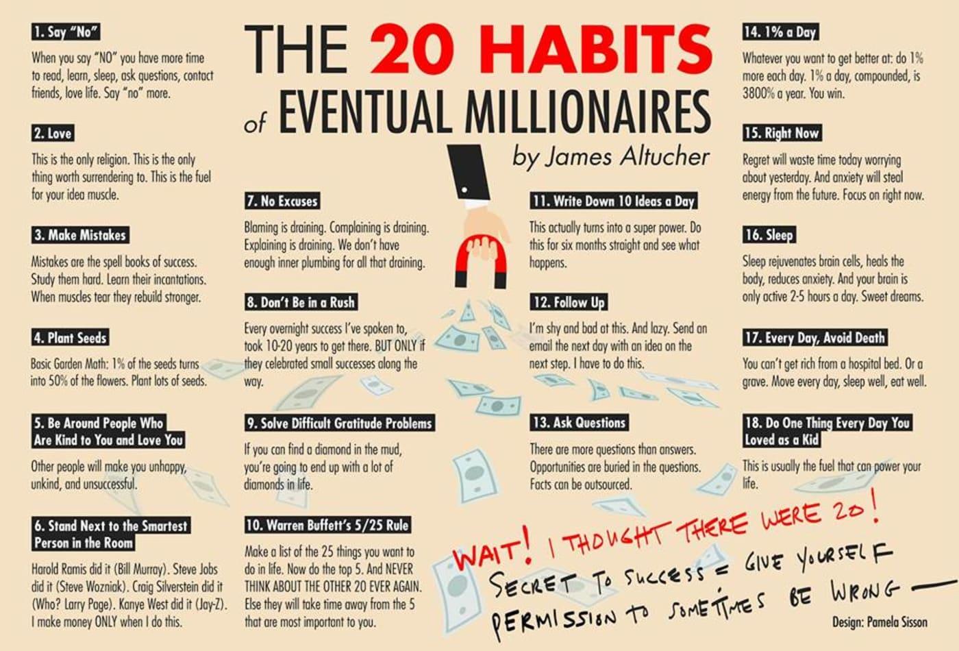 The 20 habits of eventual millionaires