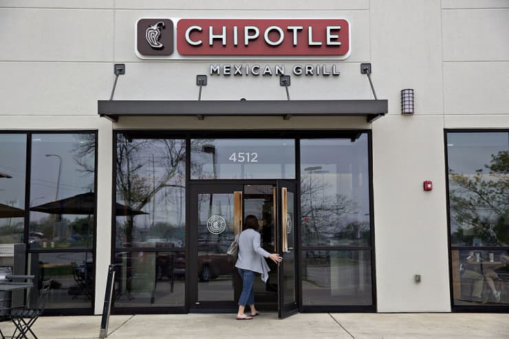 Premium: Chipotle Mexican Grill Inc. To Go Orders Ahead Of Earnings Figures