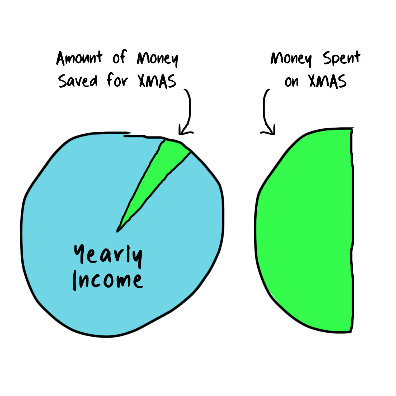 Chart Asset: albert 1