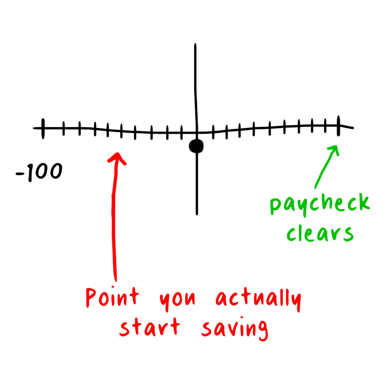 Chart Asset: albert 5