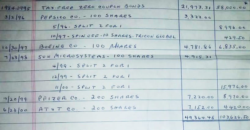 HANDOUT, one time use: Handwritten stock list notes
