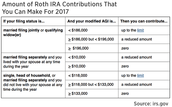 This tax-season foul-up will cost you — and your Roth IRA