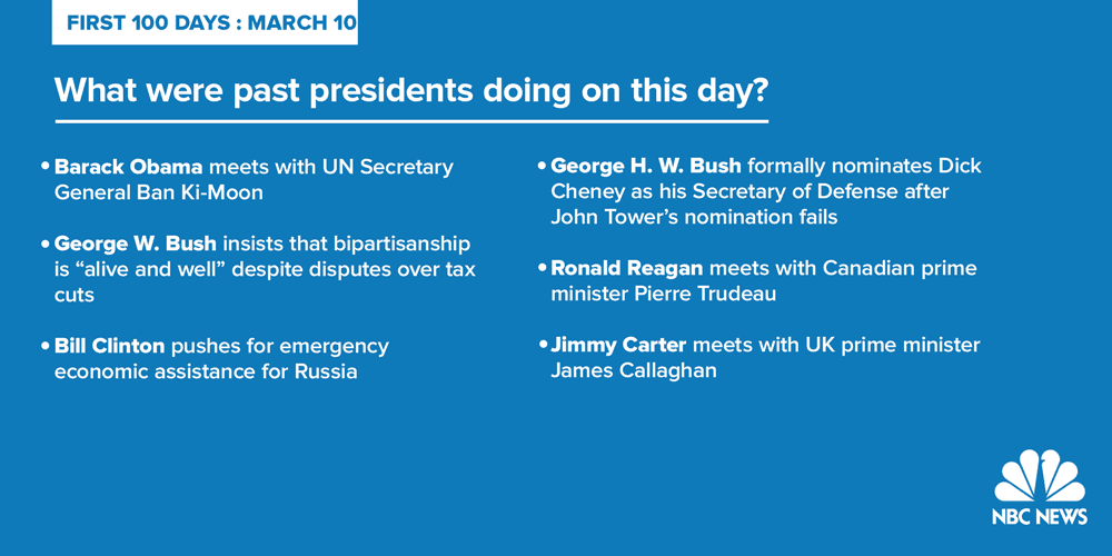 ONE TIME USE: What Were Presidents doing on March 10
