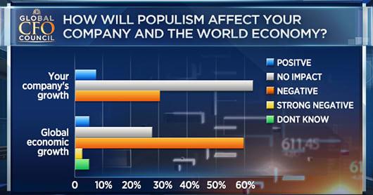 populism chart 170315 EU