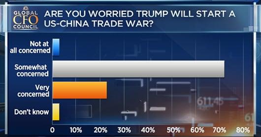 china trade war 170315 EU