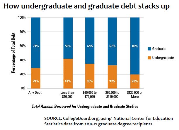 Grad debt 1 GRANT 20170328 PF