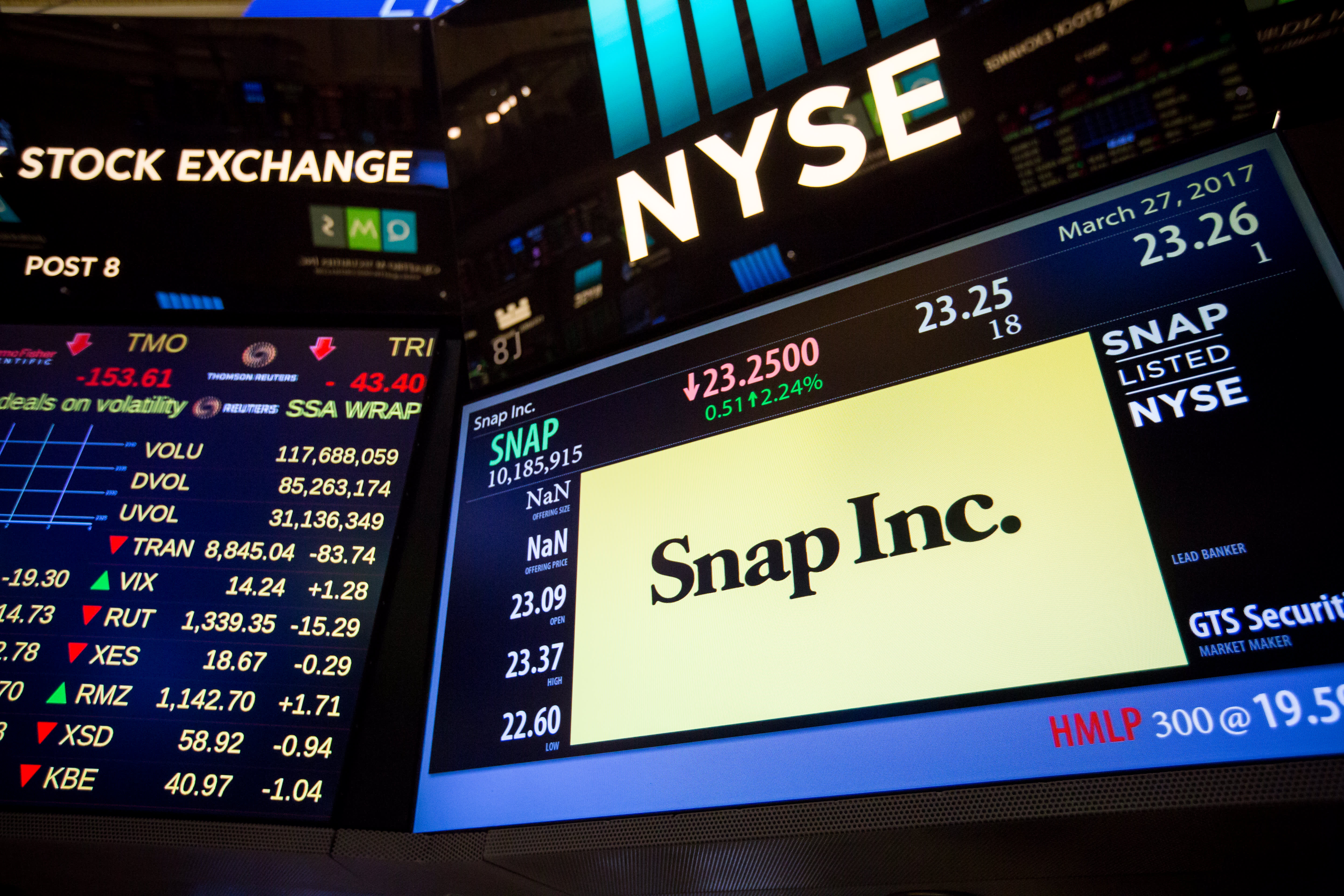 Snap upgraded to buy at Pivotal Research, shares jump