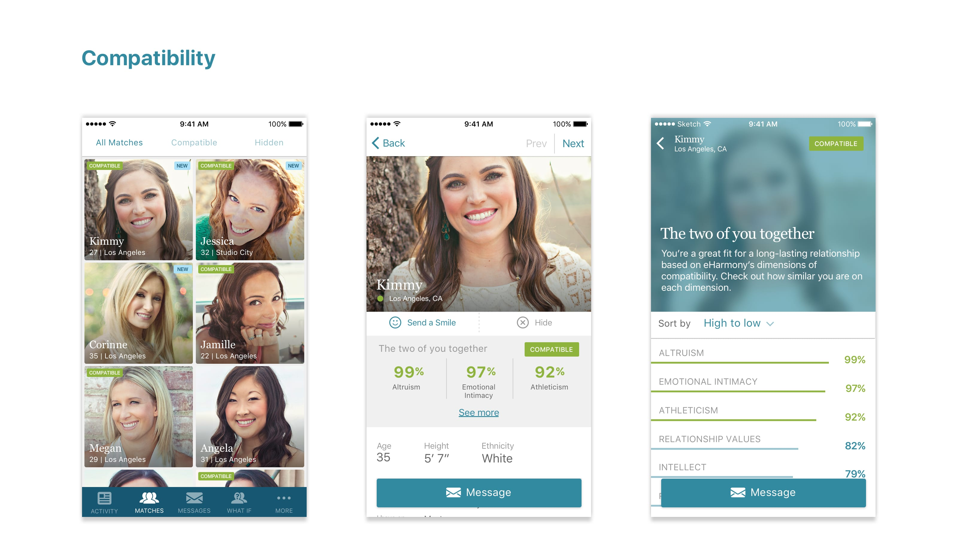 Is eharmony a good dating site