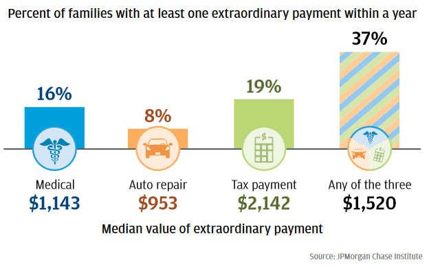 Extraordinary family payment GRANT 20170405 PF