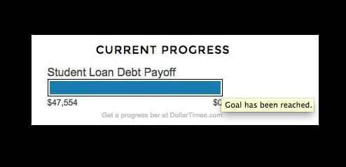 ONE TIME USE Handout: Debt Progress Bar