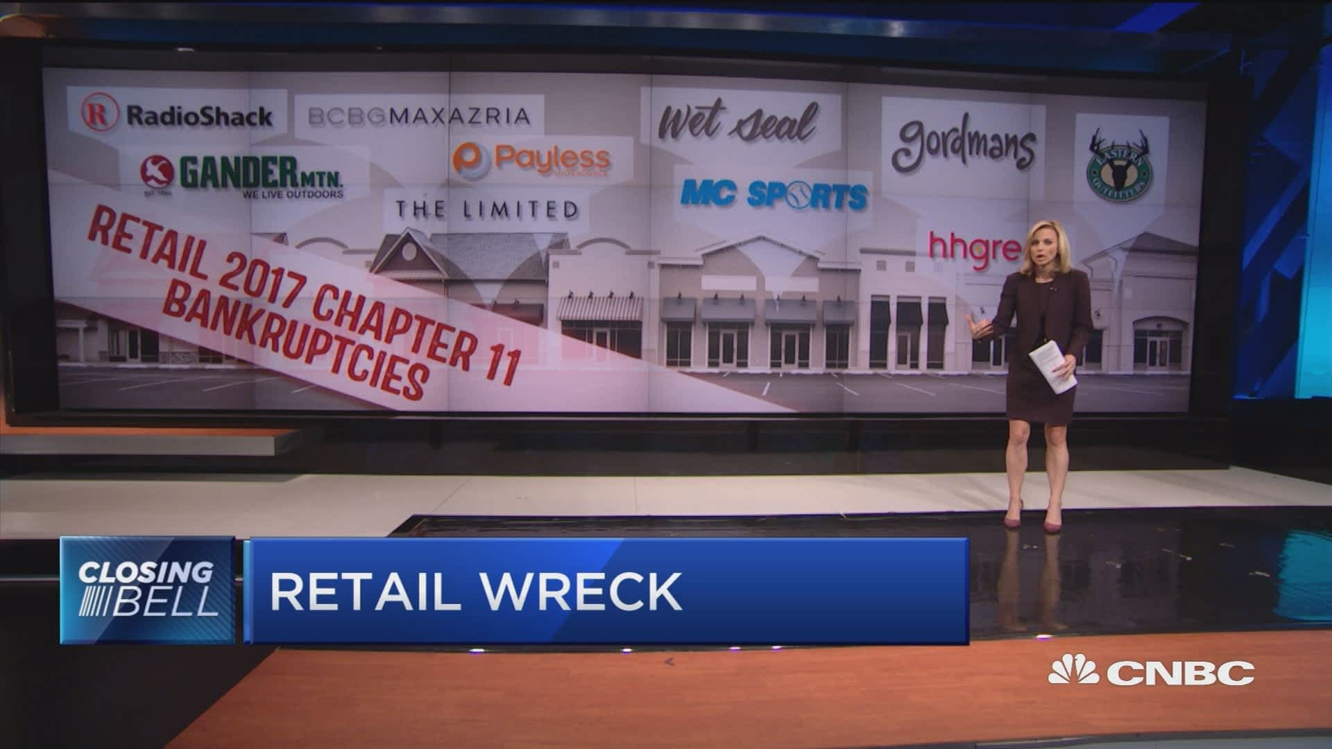 eadb4fd044fe It's more than Amazon: Why retail is in distress now