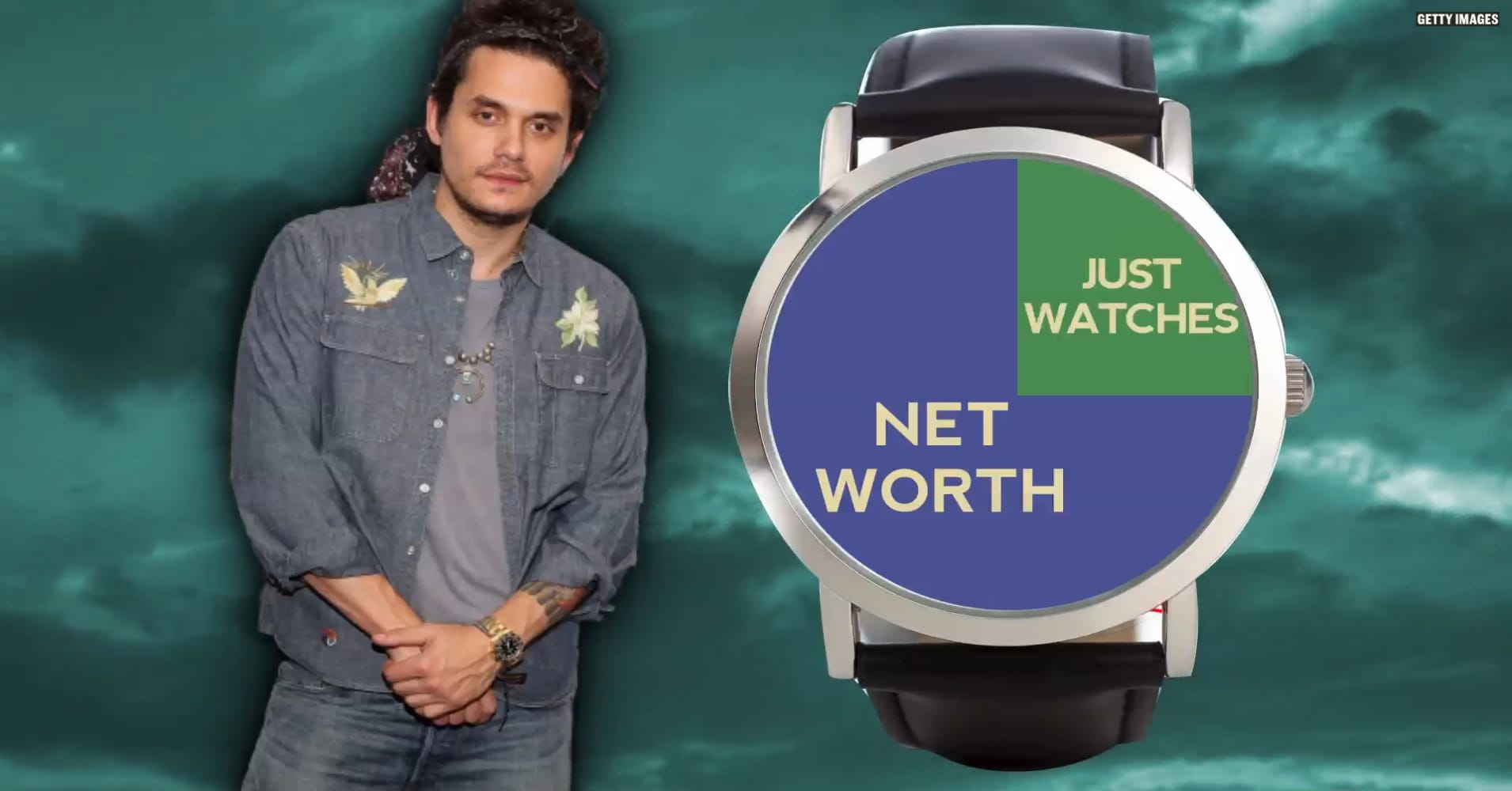 How John Mayer Convinced Andy Cohen To Splurge On A Rolex