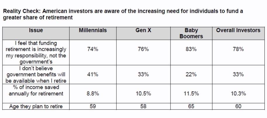 Natixis Millennial retirement chart June 2017