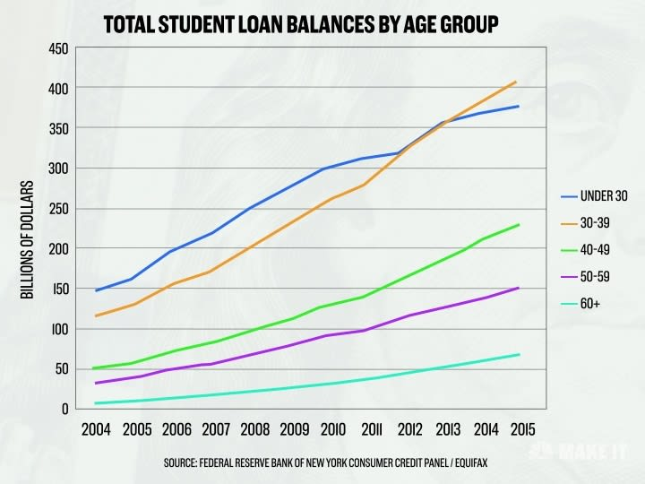 ONE TIME USE Handout: Balances by age