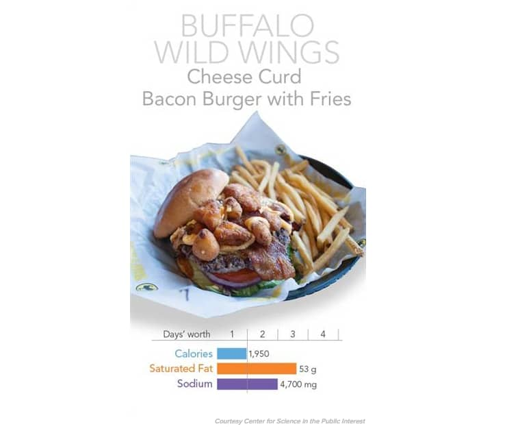ONE TIME USE: Buffalo Wild Wings and chart