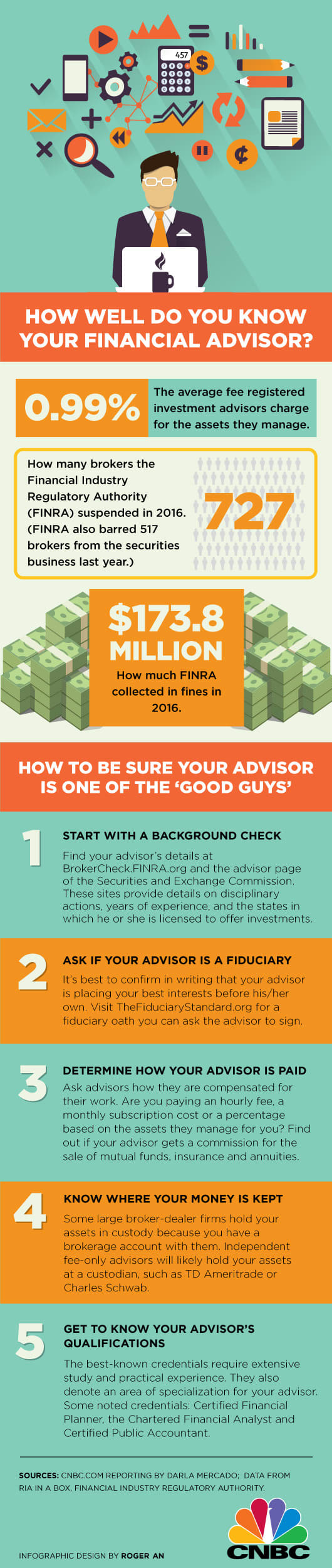 Vetting a financial advisor infographic