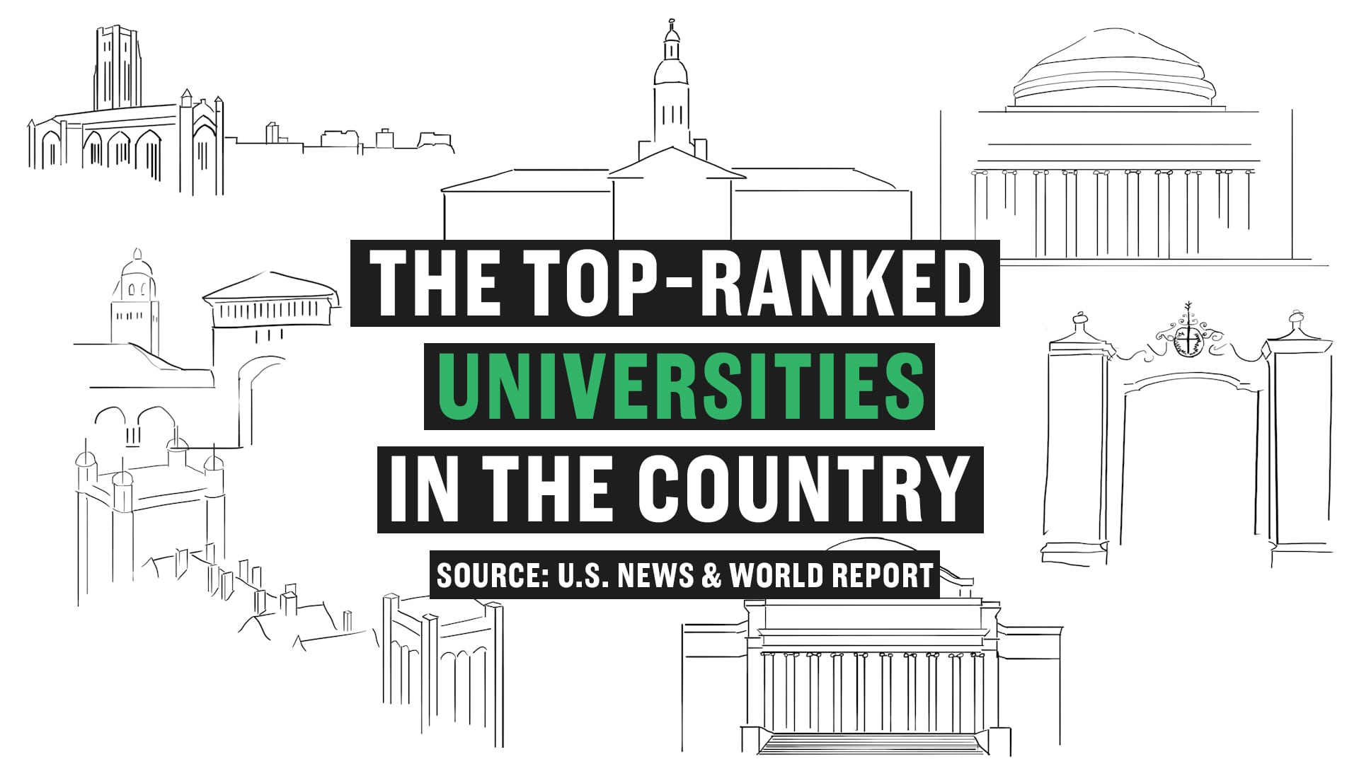 These are the top universities in the US