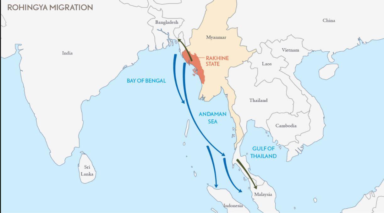 Rohingya chart