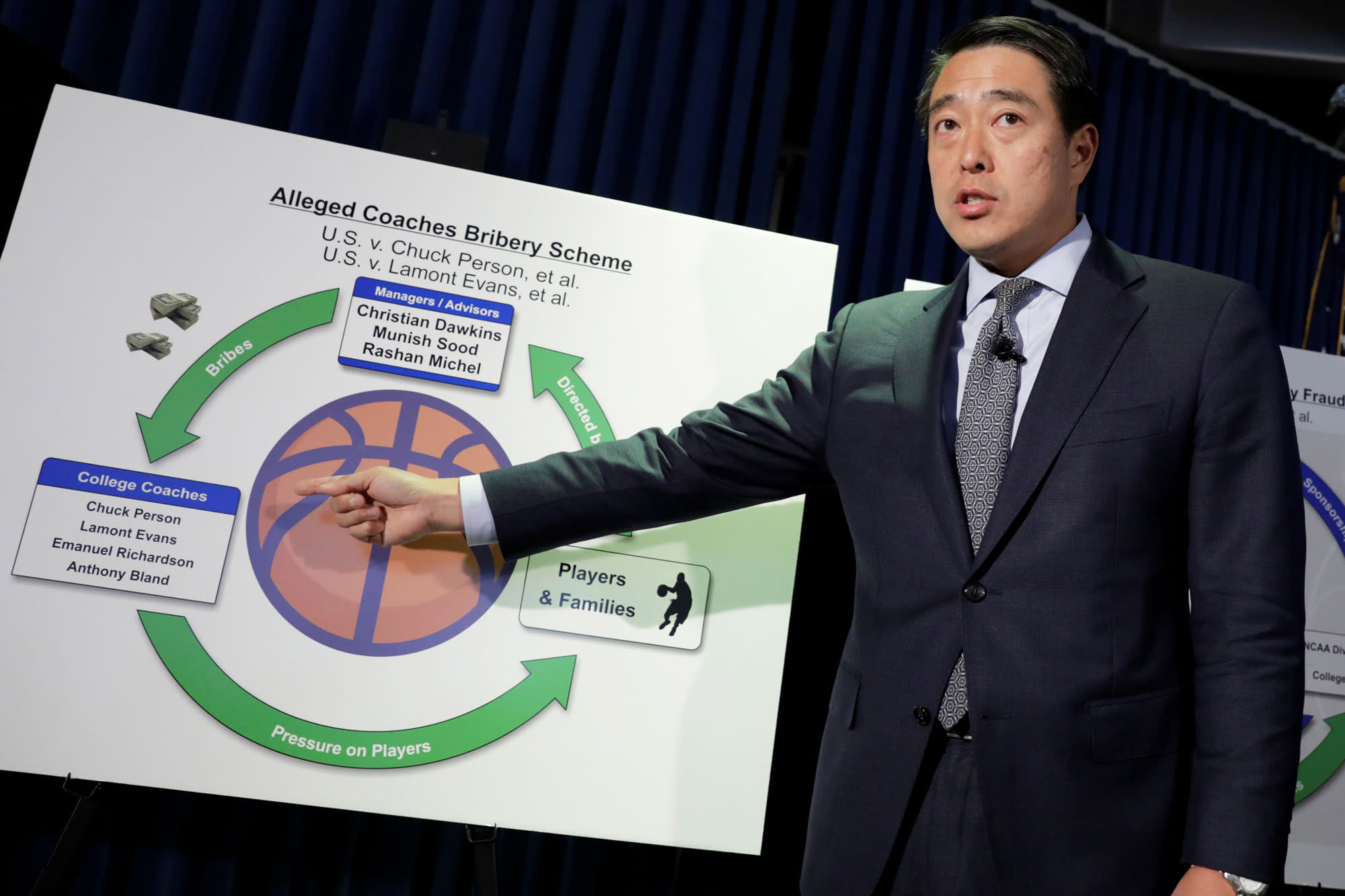 e8c1724f19f Witness at center of NCAA basketball bribe scandal is disgraced investment  advisor