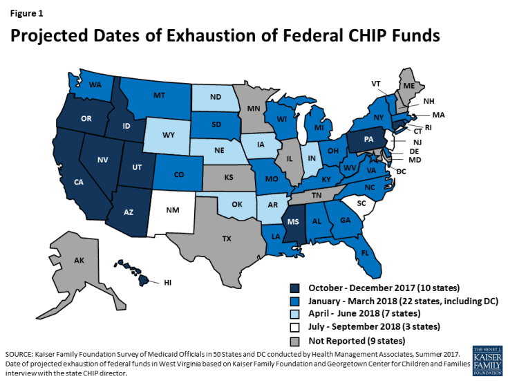 ONE TIME USE: Federal CHIP funds chart