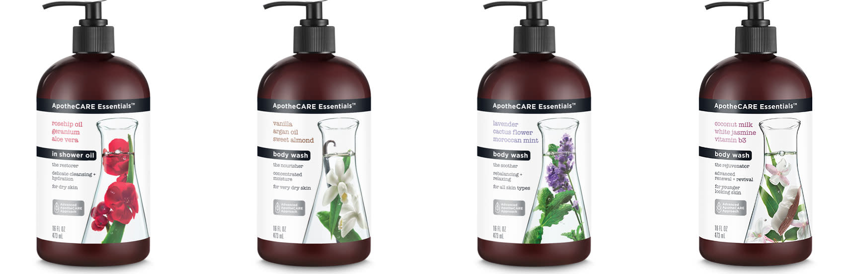 Handout: ApotheCARE Essentials Body Wash Range
