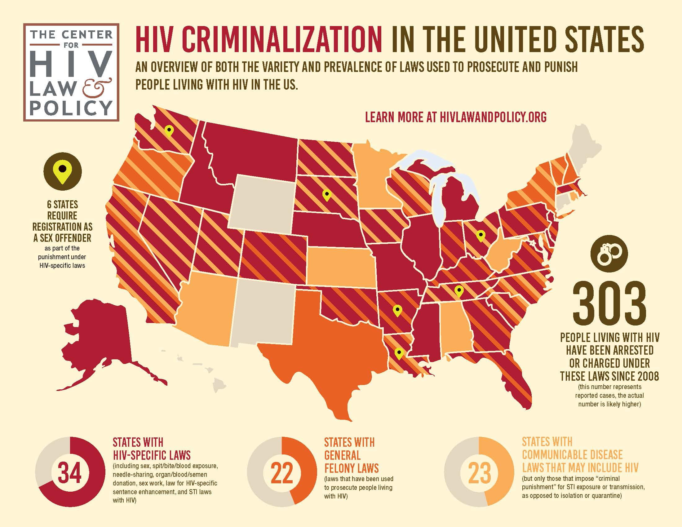 HANDOUT: HIV state law chart