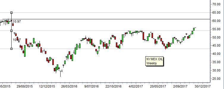 Guppy chart 171115 Asia