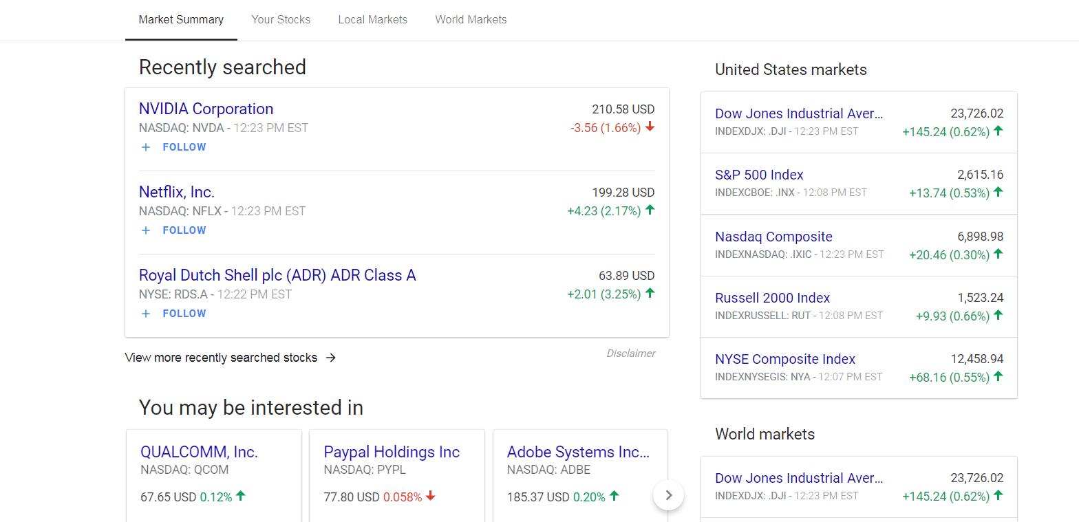 CNBC Tech: Google Finance