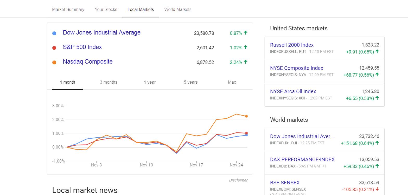 CNBC Tech: Google Finance 3