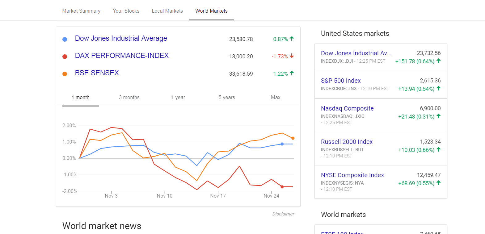 Google Finance update helps you follow finances and stocks