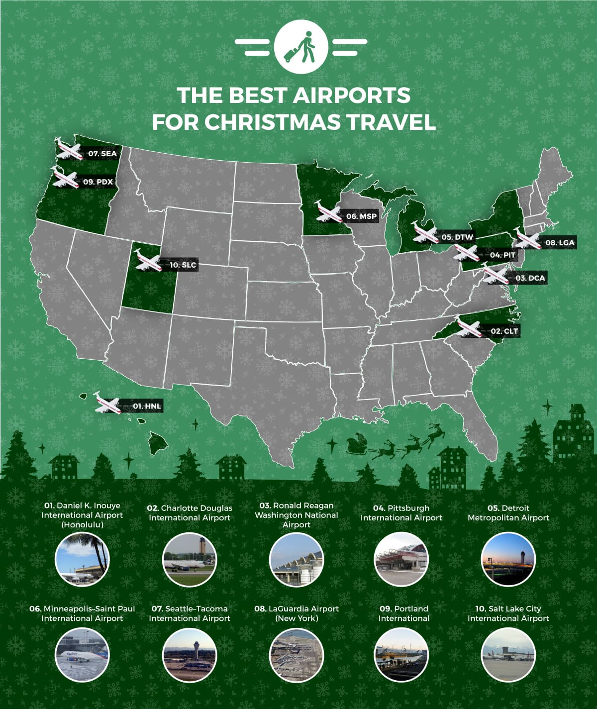 Best airports for Christmas travel 171211