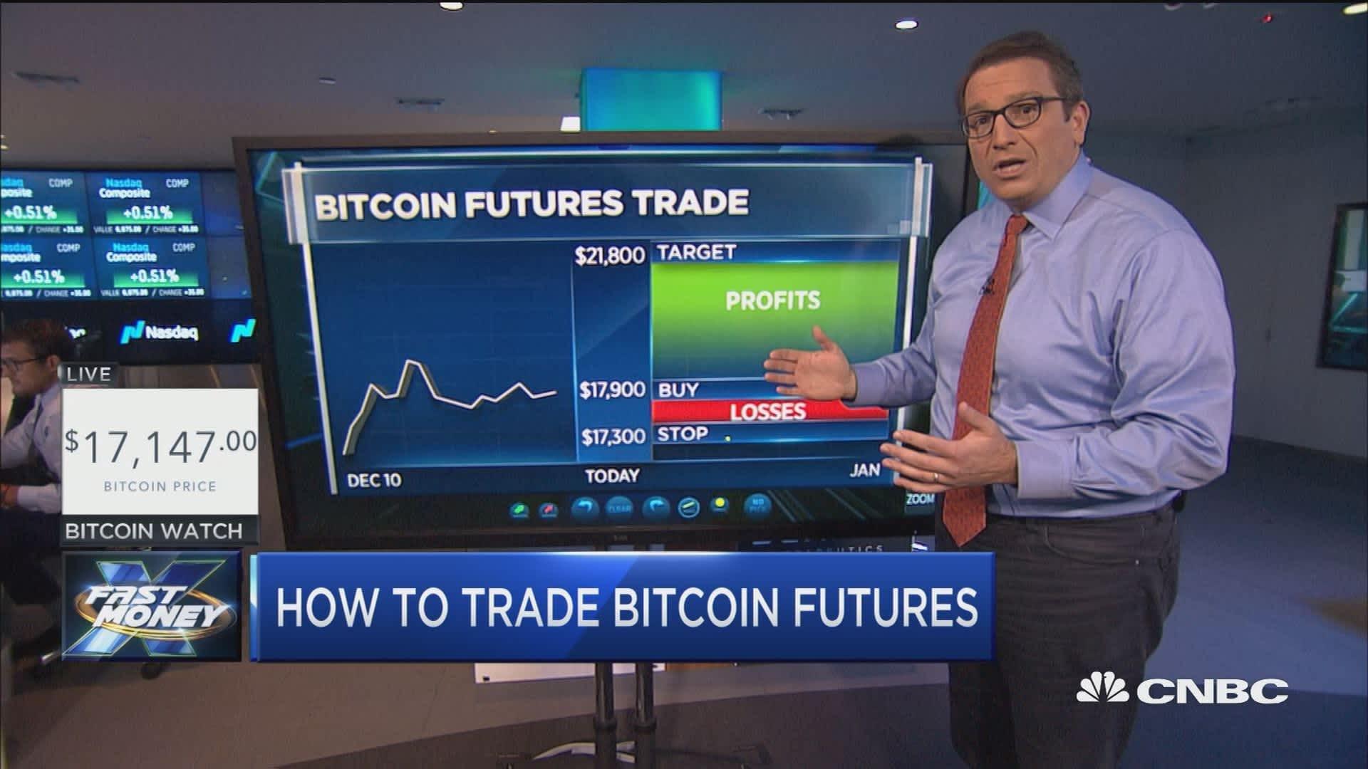 buy btc futures