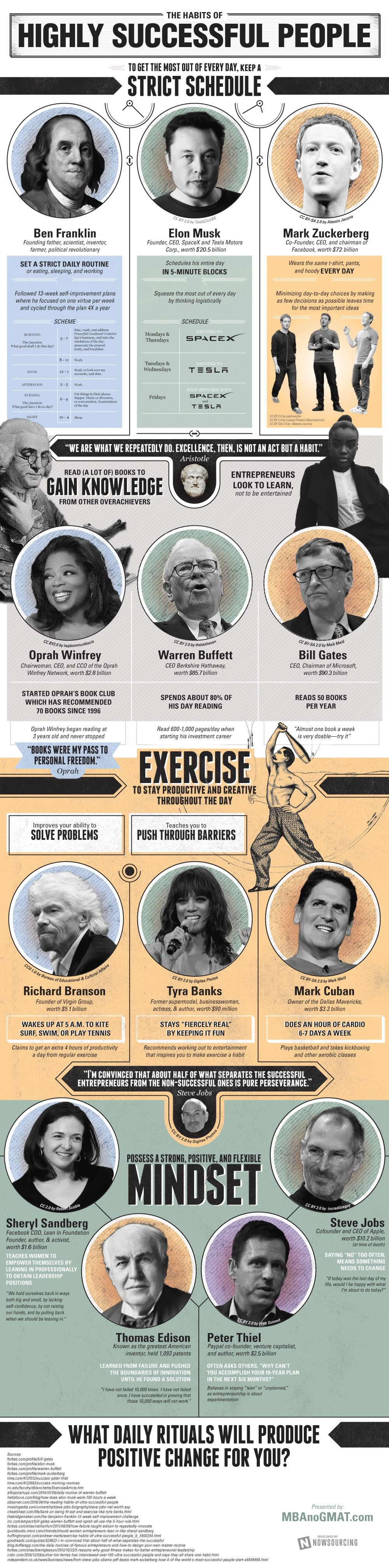 Highly successful people infographic