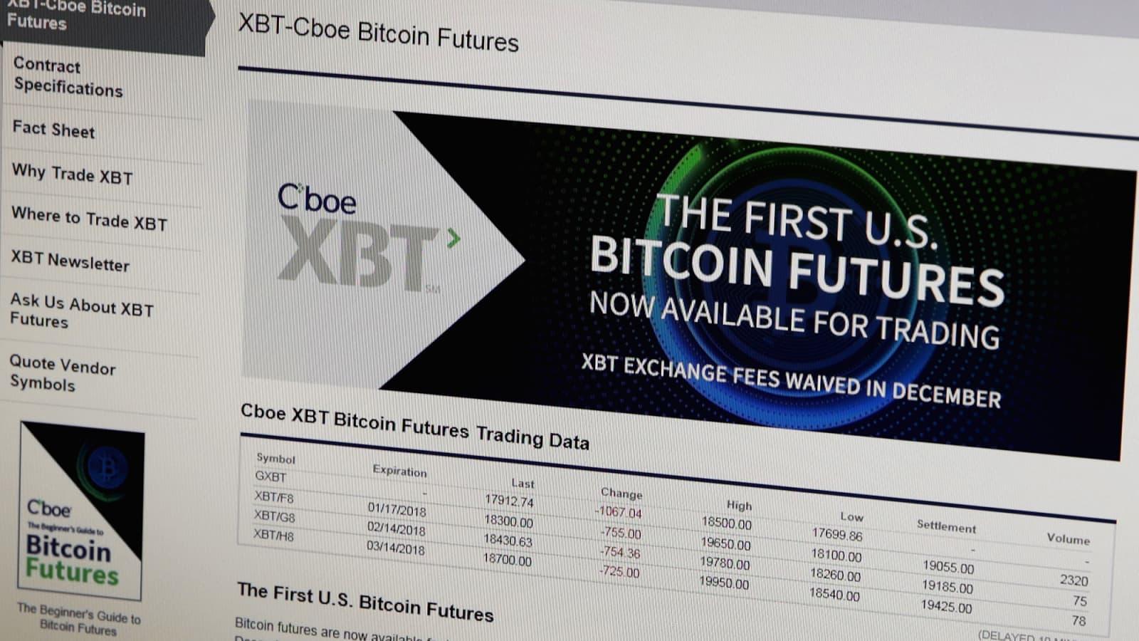 rex bitcoin strategy etf