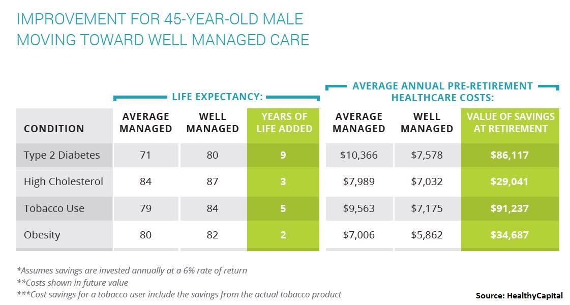 Cost of managing care 180124 EC MERCADO