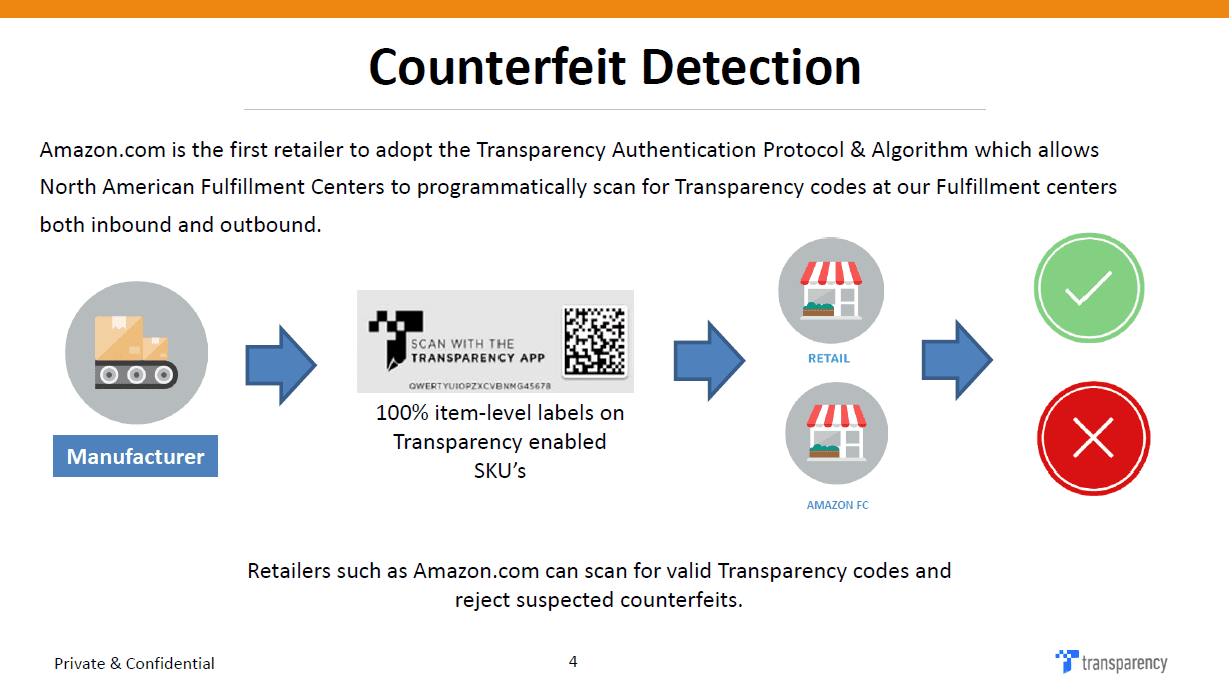 Amazon pitches Transparency anti-counterfeit service to