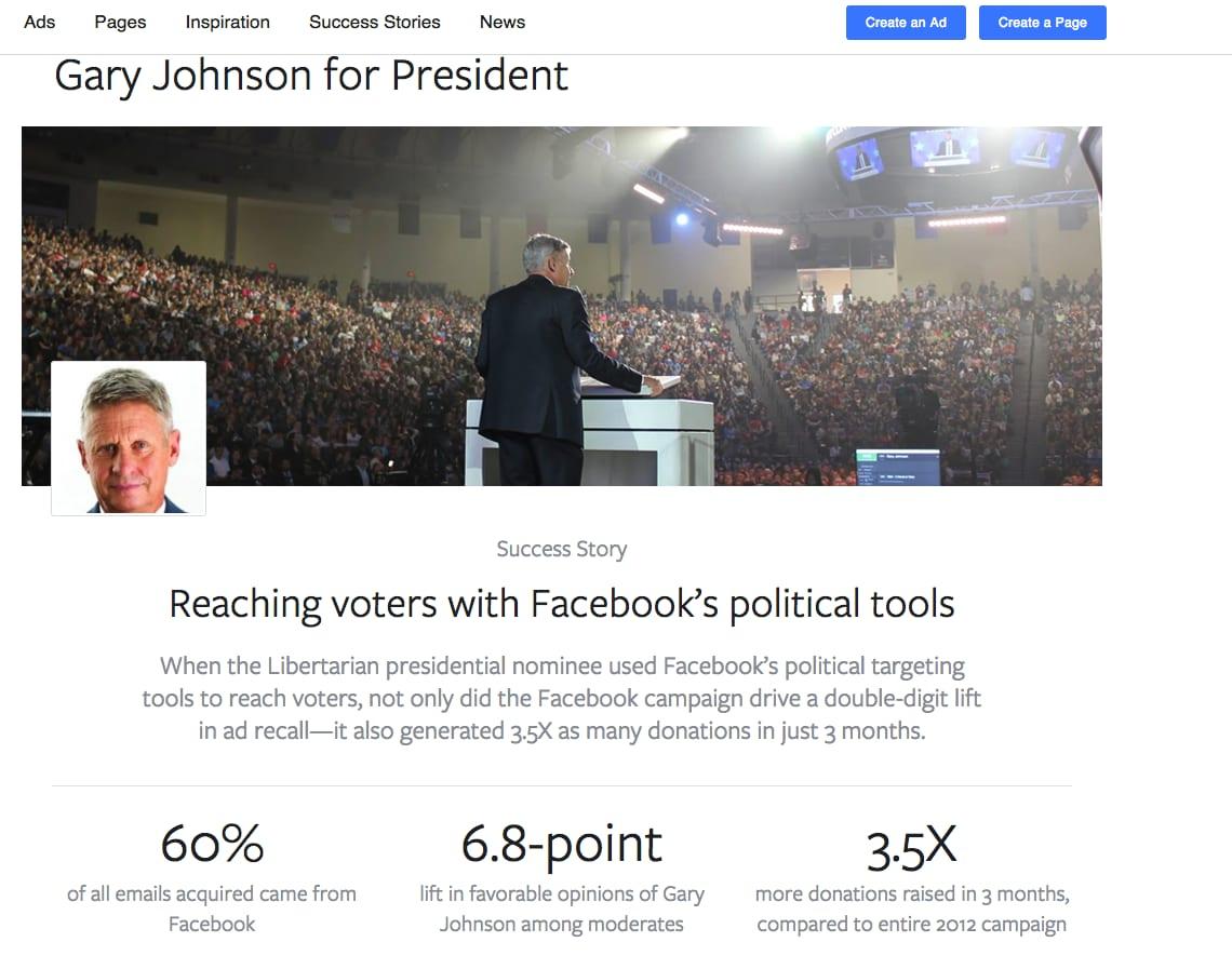 Facebook: targeting tools helped Libertarian candidate Gary