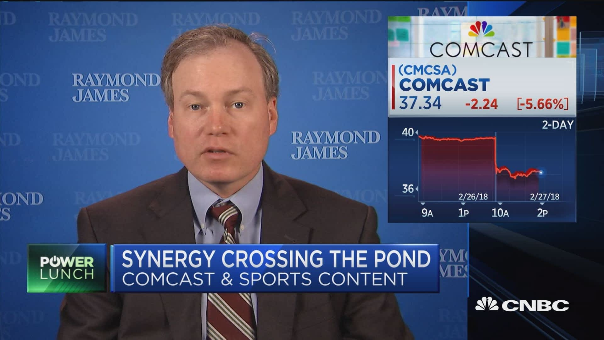 raymond james cryptocurrency