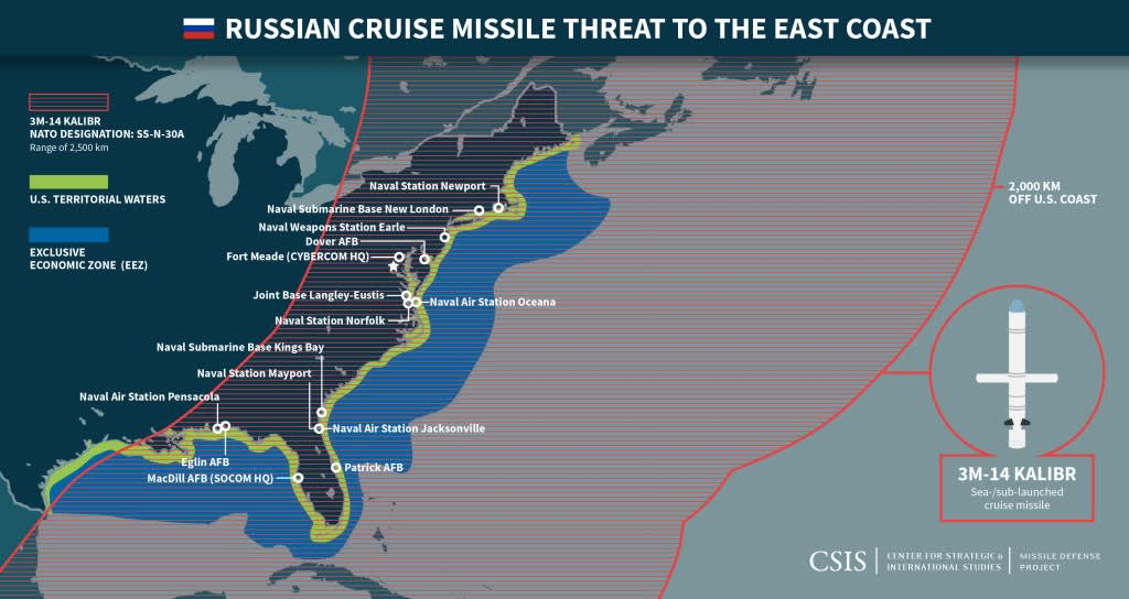 ONE TIME USE: Russia Cruise Missile Threat