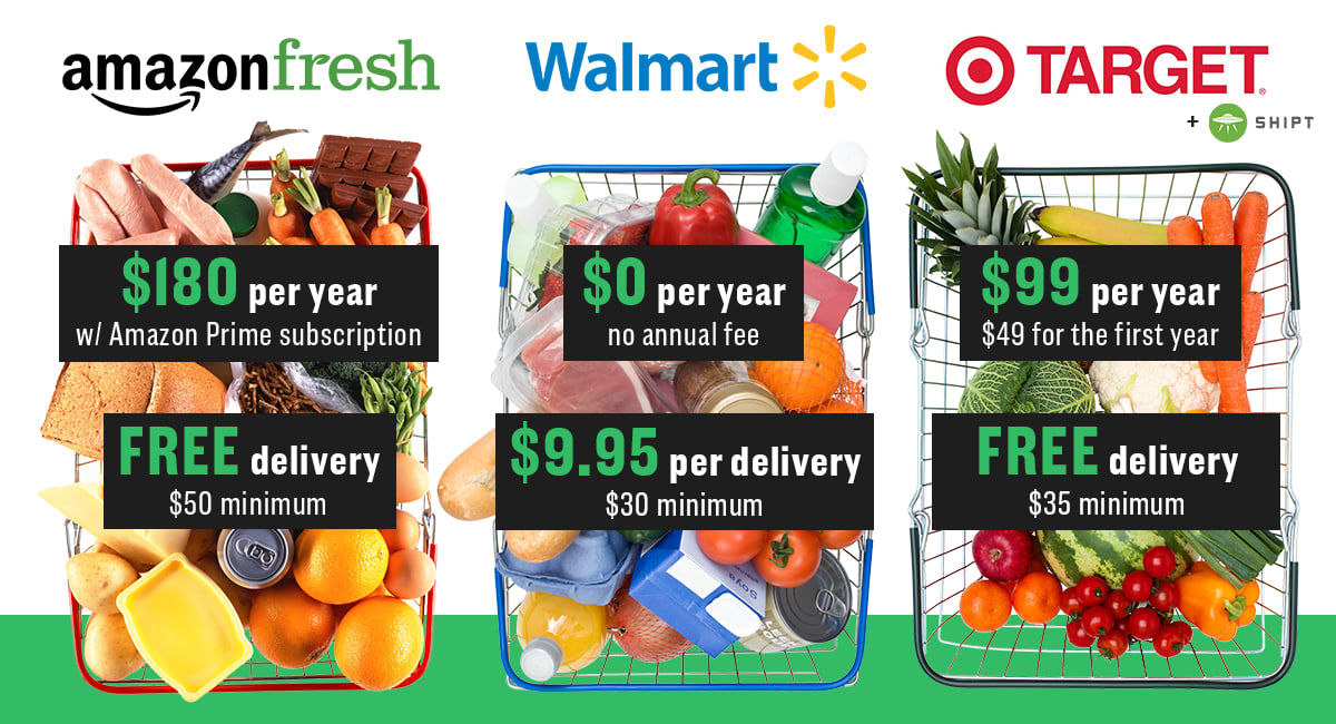 How Amazon, Walmart and Target compare on grocery delivery