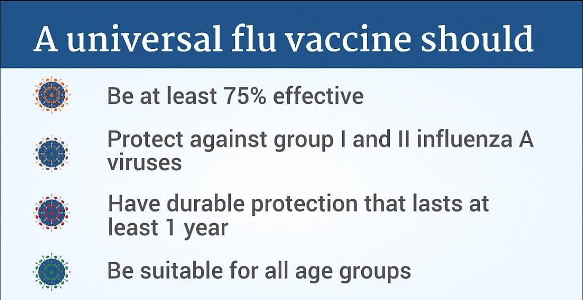 Flu criteria 180316 ec