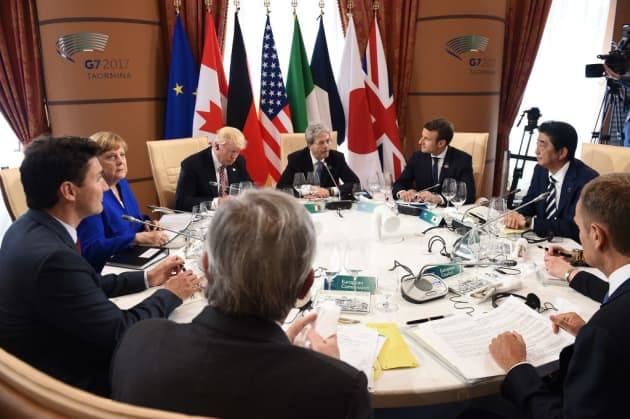 The difference between G7, G8, and G20