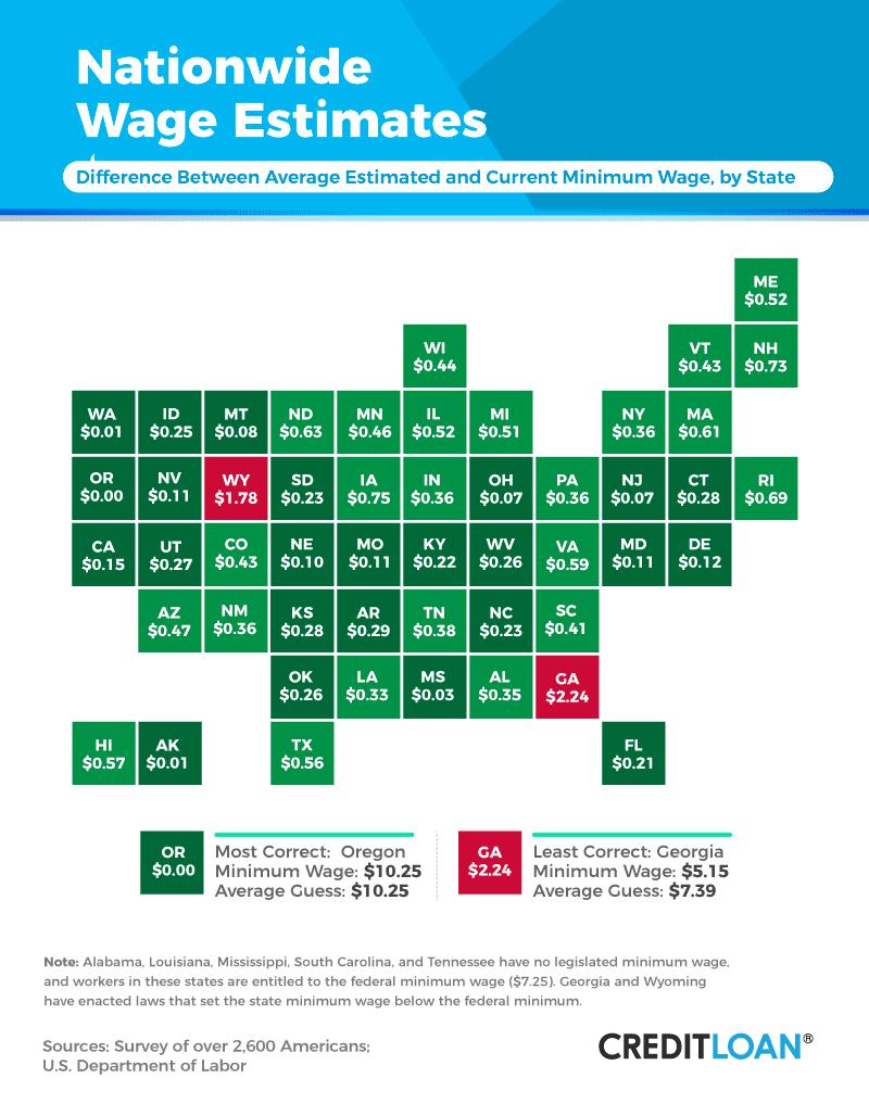 State min. wage estimates