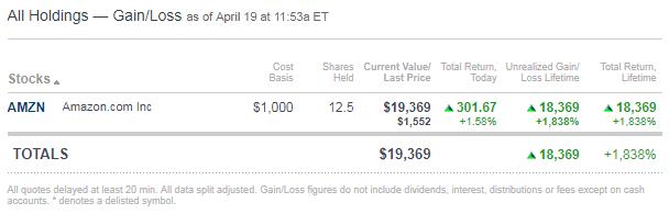 Chart Asset: CNBC NXFL Stock 4/11/18