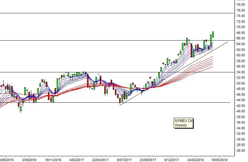 guppy chart 180424 asia