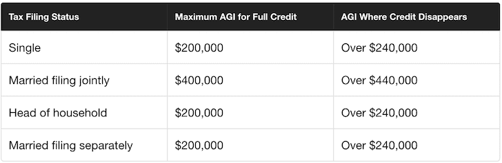 Financial Samurai Child tax credits