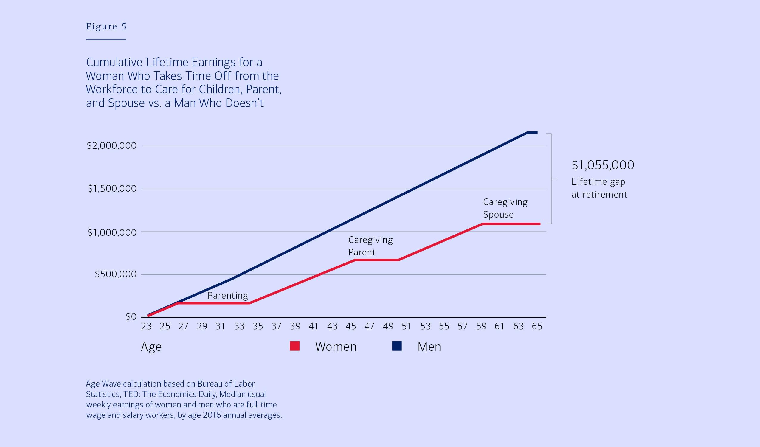 Women pay gap 180504 Konish EC